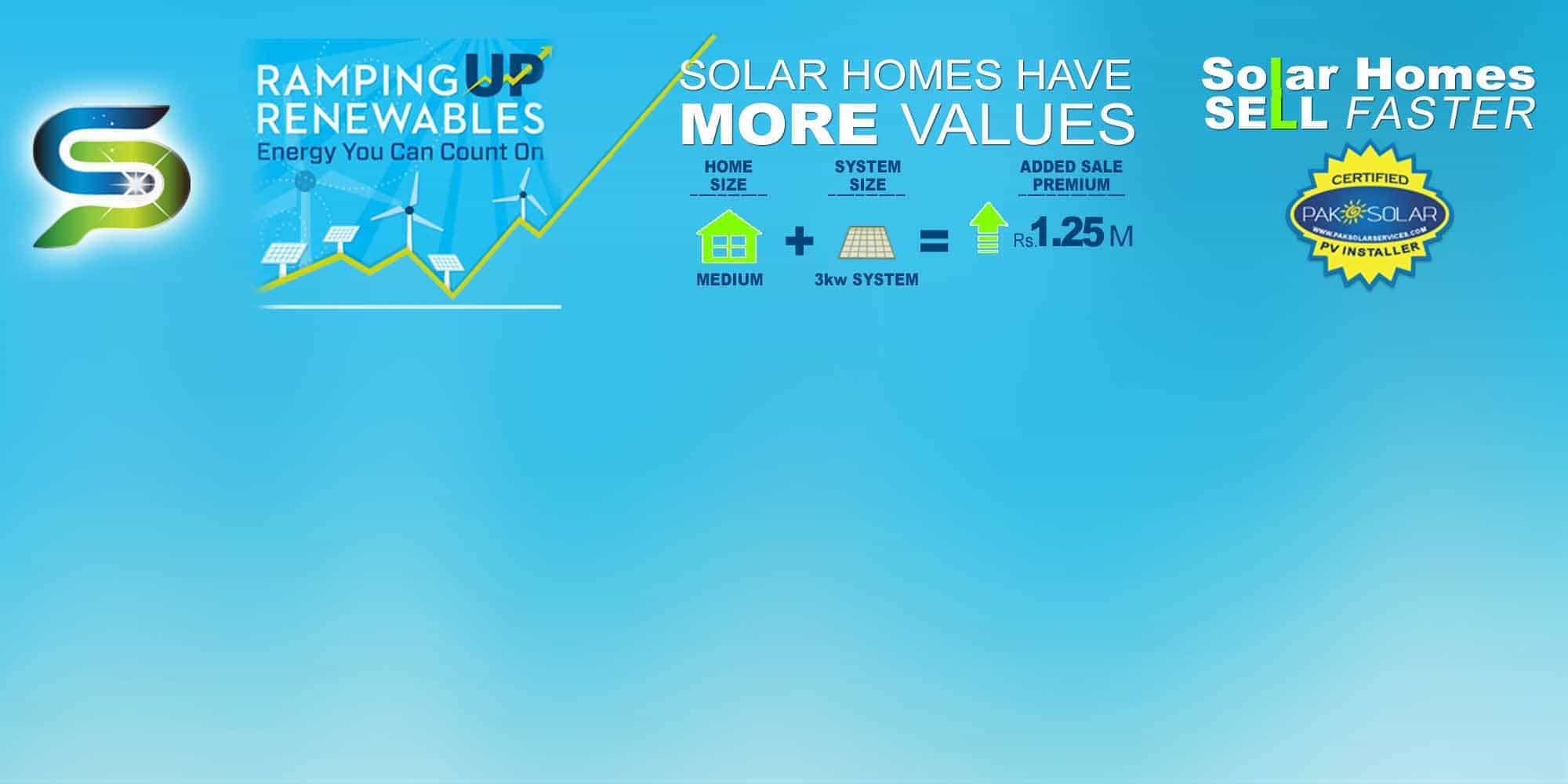 solar homes have more values solar homes sell faster
