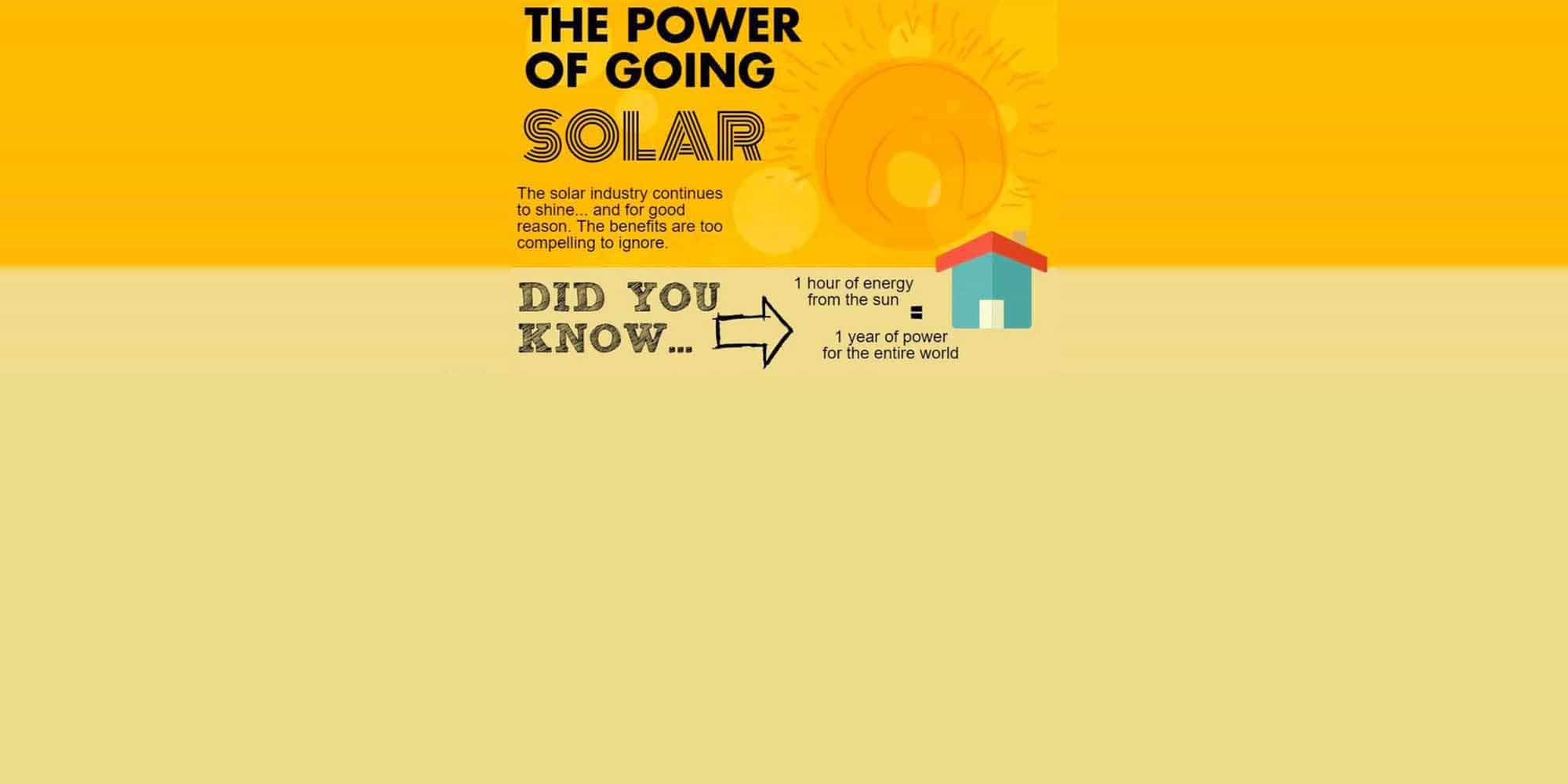 the power of going solar by paksolar services