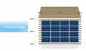 Solar Panel Ps Solar Wiring Diagram And Circuit Schematic