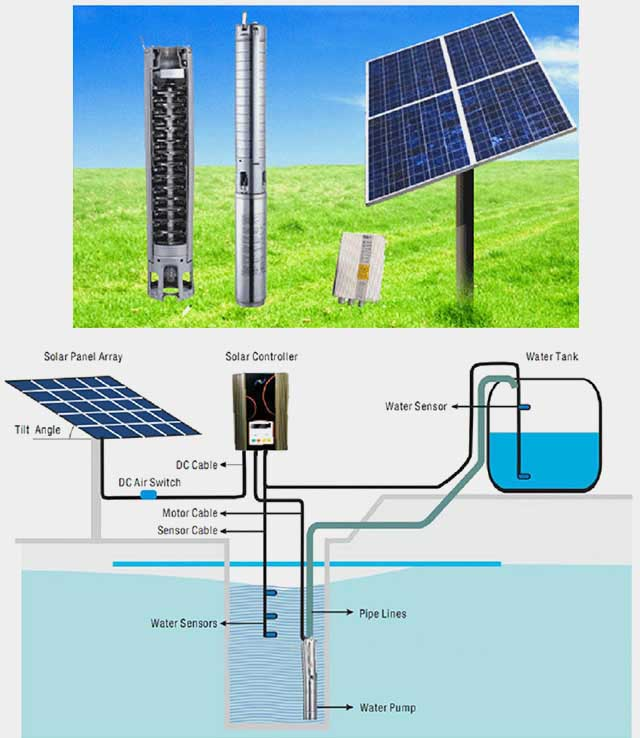 Submersible Solar Tube Well or Water Pump System