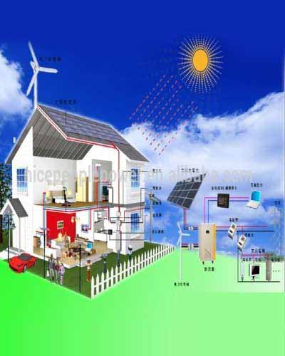 On Grid Off Grid Hybrid And Grid Tied Solar Energy Systems