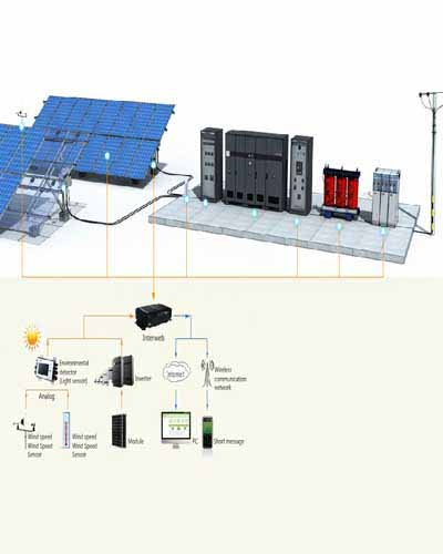 Solar power solution for petrol pumps by PAKSOLAR Services