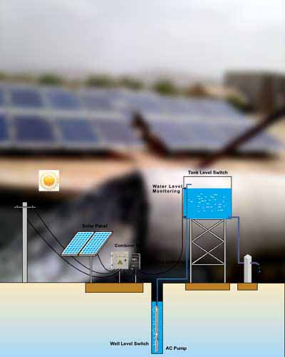 Solar tube well system for agriculture by PAKSOLAR SERVICES